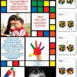 Cubo de Rubik resuelto con solo 20 movimientos