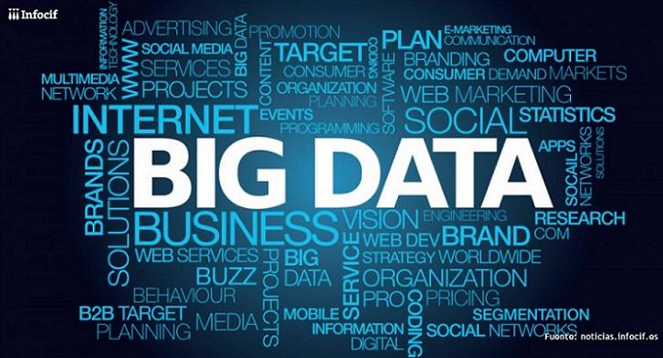 Informe: El Big Data y la analítica están salvando vidas