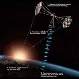 Japón Proyecta Crear una Central Solar en el Espacio