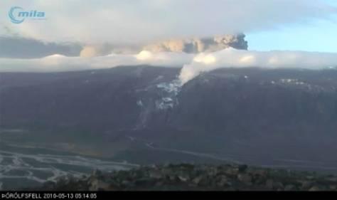 Una Webcam en la Cima del volcán Eyjafjallajökull (Islandia)