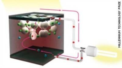 Células Solares de Michael Grätzel gana Premio de Tecnología del Milenio 2010
