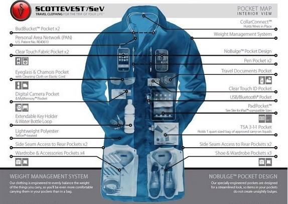 Crean el Abrigo favorito para Geeks