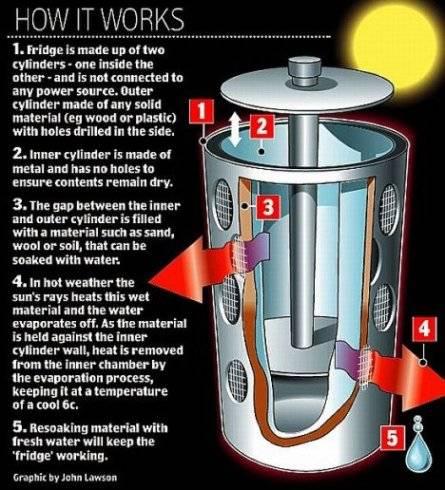 Joven talento crea un refrigerador solar