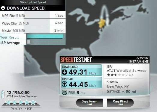 Speedtest nos ayuda a medir la velocidad de conexión de ADSL