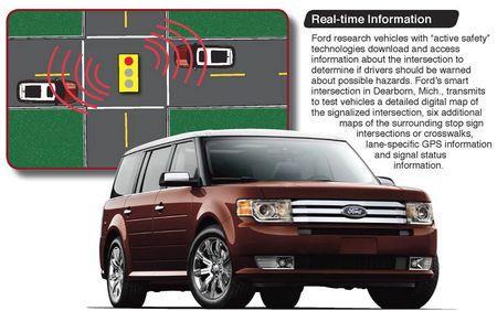 Nueva Tecnología de Ford mediante Wifi evitaría posibles  accidentes