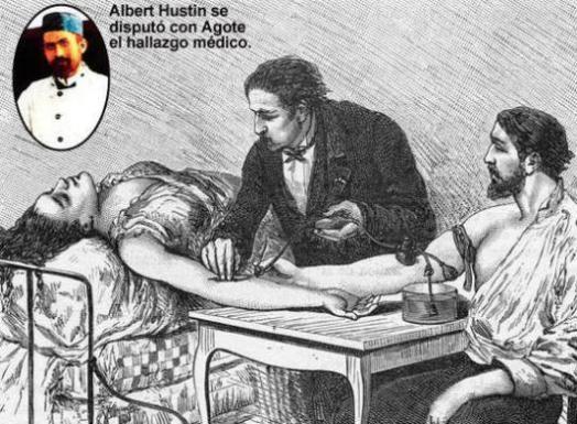 La Transfusión de sangre, sus inicios y orígenes