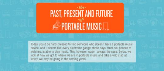 Infografía que muestra el pasado, presente y futuro de la música portable