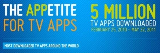 Smart TVs de Samsung: Más de 5 millones de aplicaciones descargadas