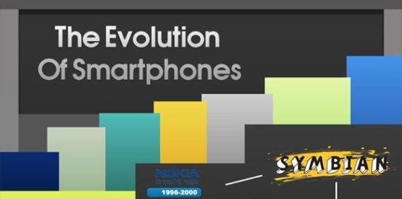 Evolución de los Smartphones en una interesante infografía