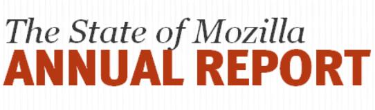 Mozilla tuvo un aumento del 18% en sus ingresos durante el 2010