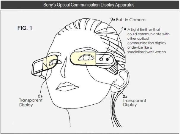 Sony también apuesta por unos lentes inteligentes