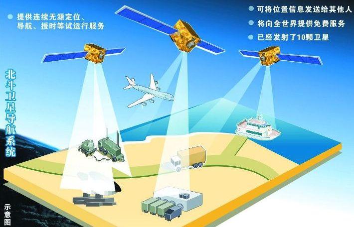 China lanza Beidou, una alternativa al servicio de geolocalización GPS