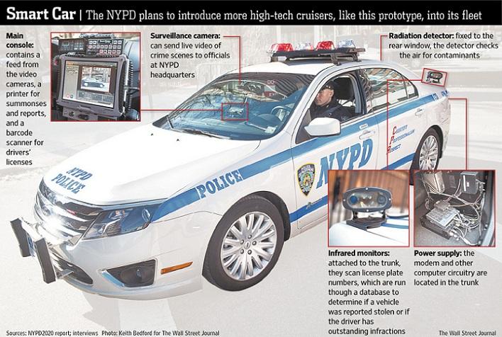 Smart car: el futuro coche de policía se encuentra a prueba