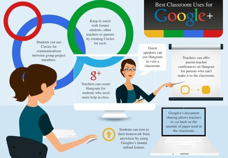 Google Classroom ya se encuentra disponible de forma oficial