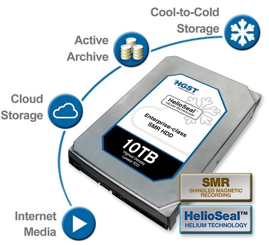 Western Digital presenta el disco duro de mayor capacidad del mundo
