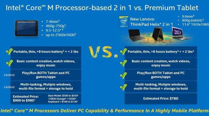 Intel apuesta por los híbridos con sus nuevos procesadores de 14 nanómetros