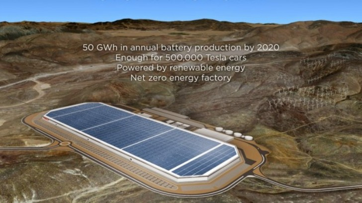 Tesla Motors confirmo la creación de una gran fábrica para producir sus baterías
