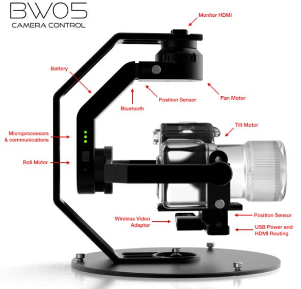 BW05: un novedoso estabilizador de gran utilidad para usar en nuestras cámaras