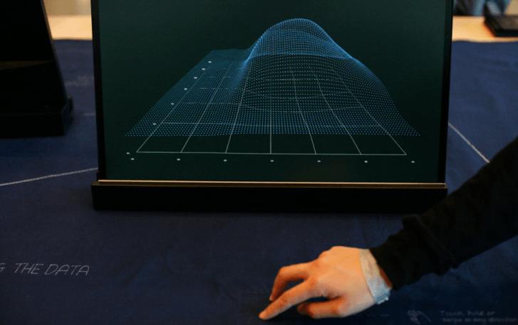 Project Jacquard: Google planea crear telas táctiles e interactivas