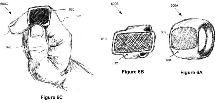 Apple patenta su futuro anillo inteligente