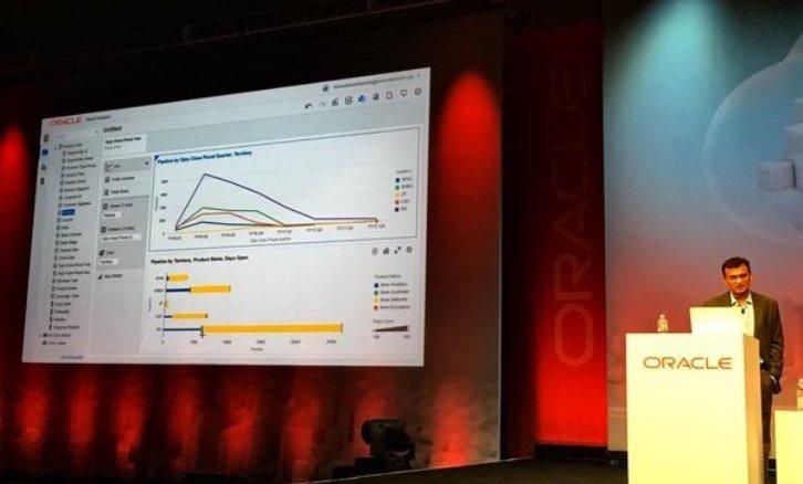 Oracle presenta Data Visualization Cloud Service