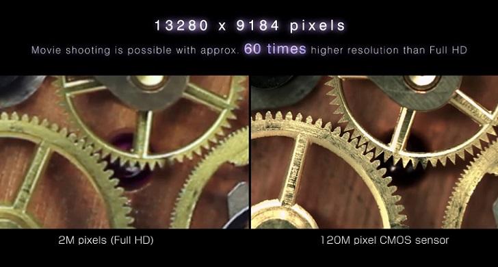 Canon diseña impresionante sensor que puede grabar a 120 megapixeles