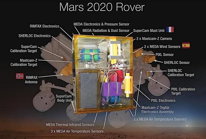 Moxie, la máquina que planea convertir la atmósfera de Marte en oxígeno